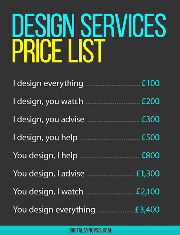Humorous design price list